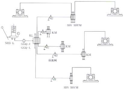 单线干油集中润滑系统